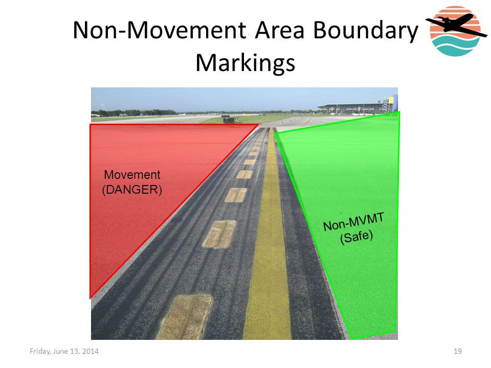 Non-Movement Area Boundary Markings
