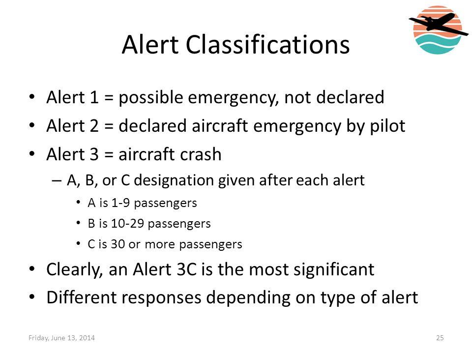 Alert Classifications