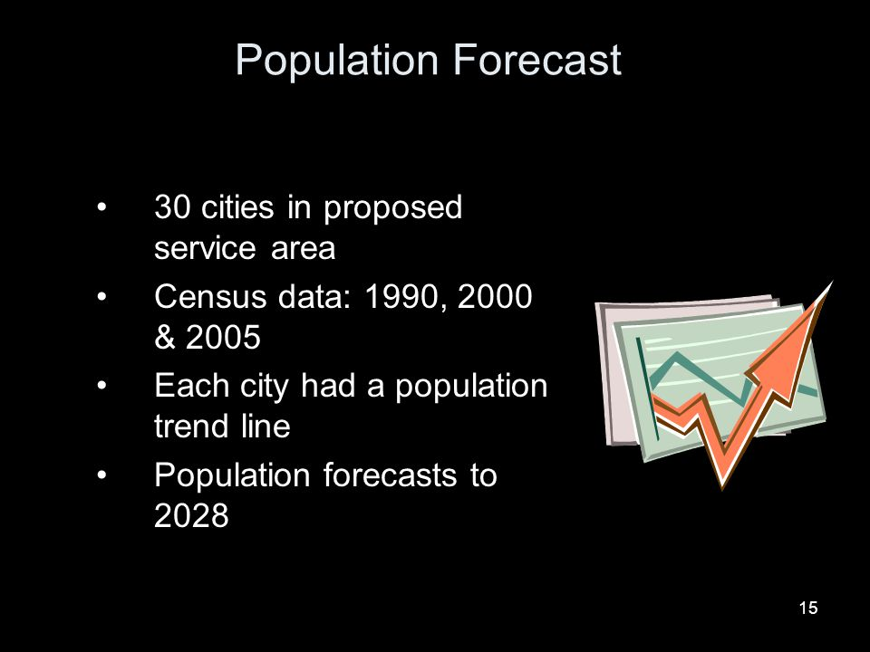 Population Forecast 30 cities in proposed service area