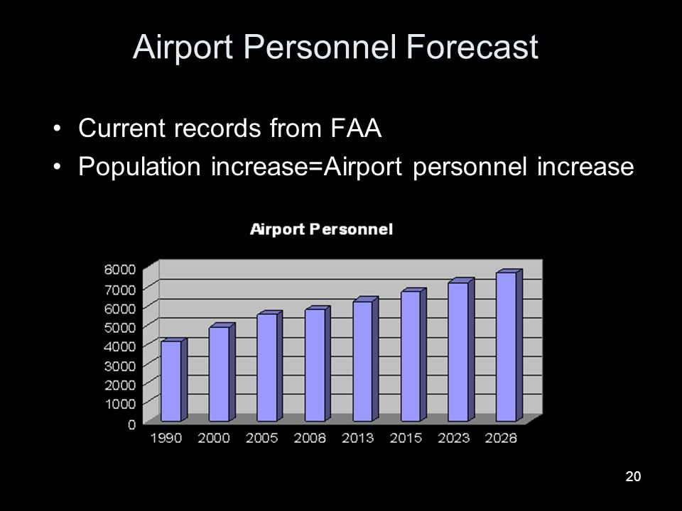 Airport Personnel Forecast