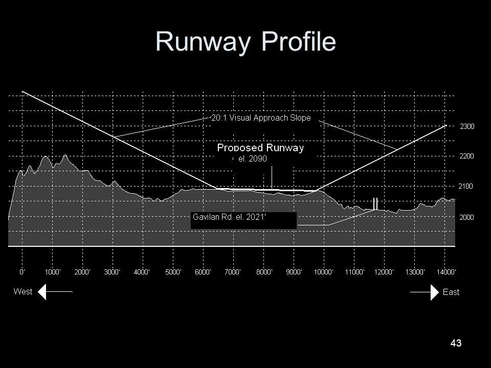 Runway Profile