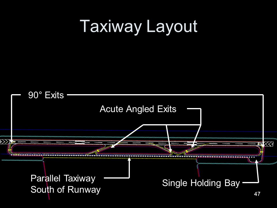 Taxiway Layout 90° Exits Acute Angled Exits