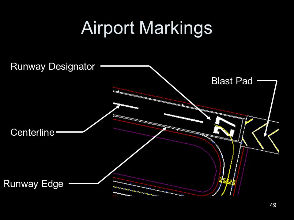 Airport Markings Runway Designator Blast Pad Centerline Runway Edge