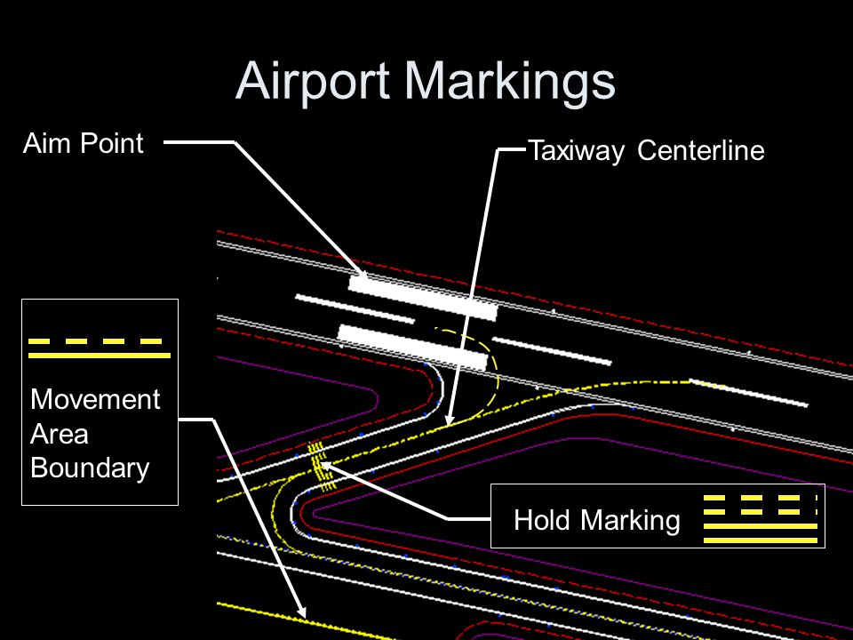 Airport Markings Aim Point Taxiway Centerline Movement Area Boundary