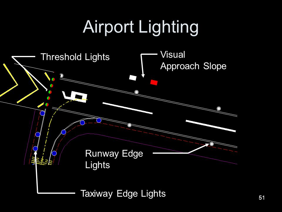 Airport Lighting Visual Approach Slope Threshold Lights