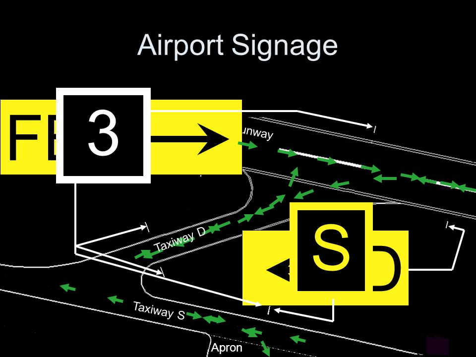 Airport Signage 3 FBO 9-27 Runway S Taxiway D D Taxiway S Apron