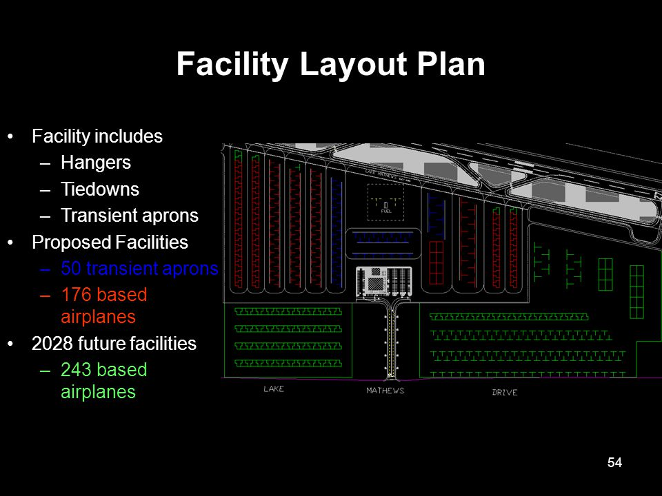 Facility Layout Plan Facility includes Hangers Tiedowns
