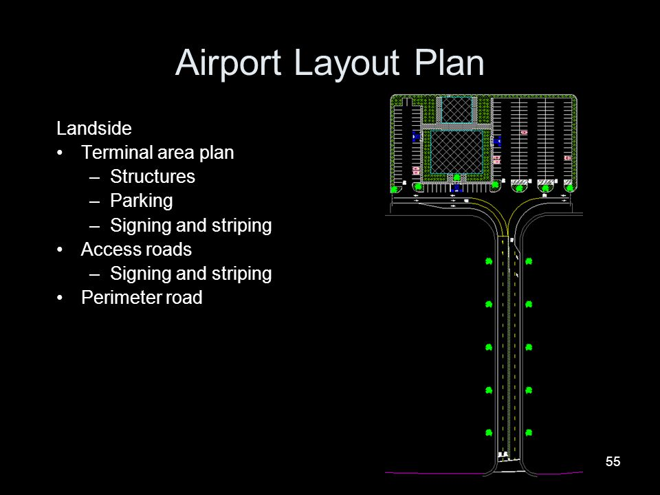 Airport Layout Plan Landside Terminal area plan Structures Parking