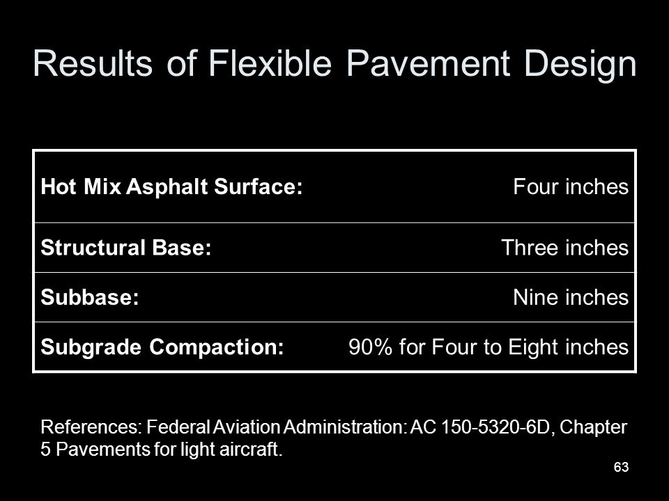 Results of Flexible Pavement Design