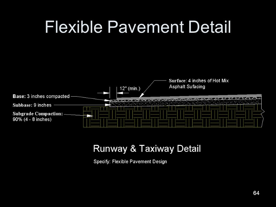 Flexible Pavement Detail