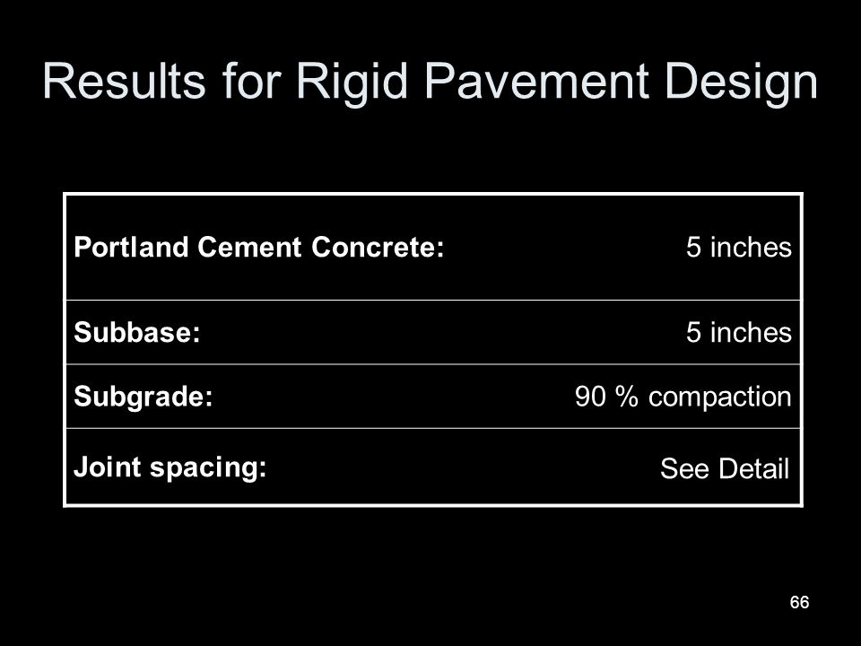 Results for Rigid Pavement Design
