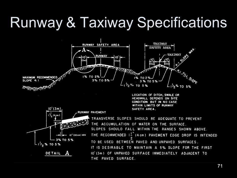 Runway & Taxiway Specifications