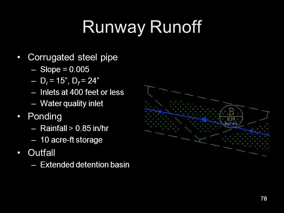 Runway Runoff Corrugated steel pipe Ponding Outfall Slope = 0.005