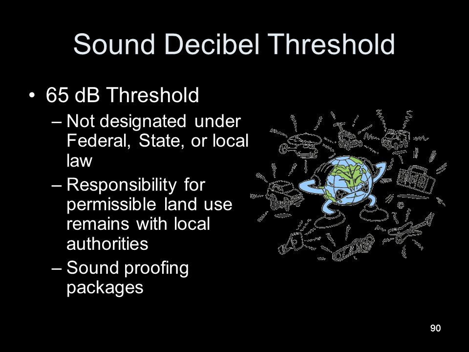 Sound Decibel Threshold