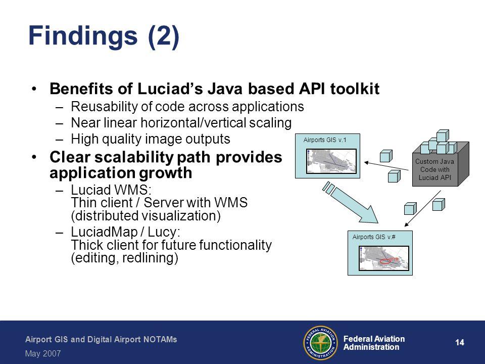 Custom Java Code with Luciad API