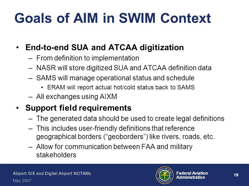 Goals of AIM in SWIM Context