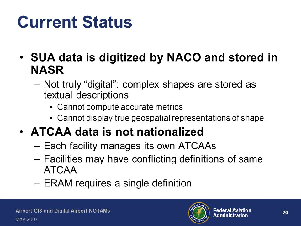 Current Status SUA data is digitized by NACO and stored in NASR
