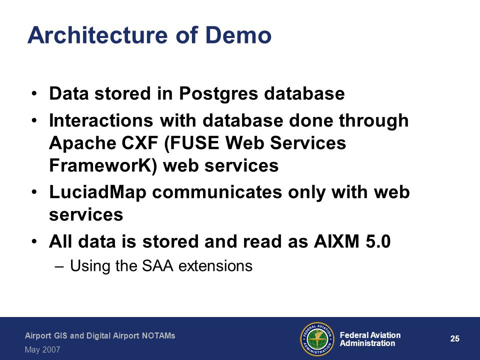 Architecture of Demo Data stored in Postgres database