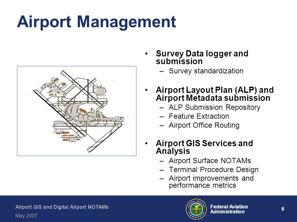 Airport Management Survey Data logger and submission