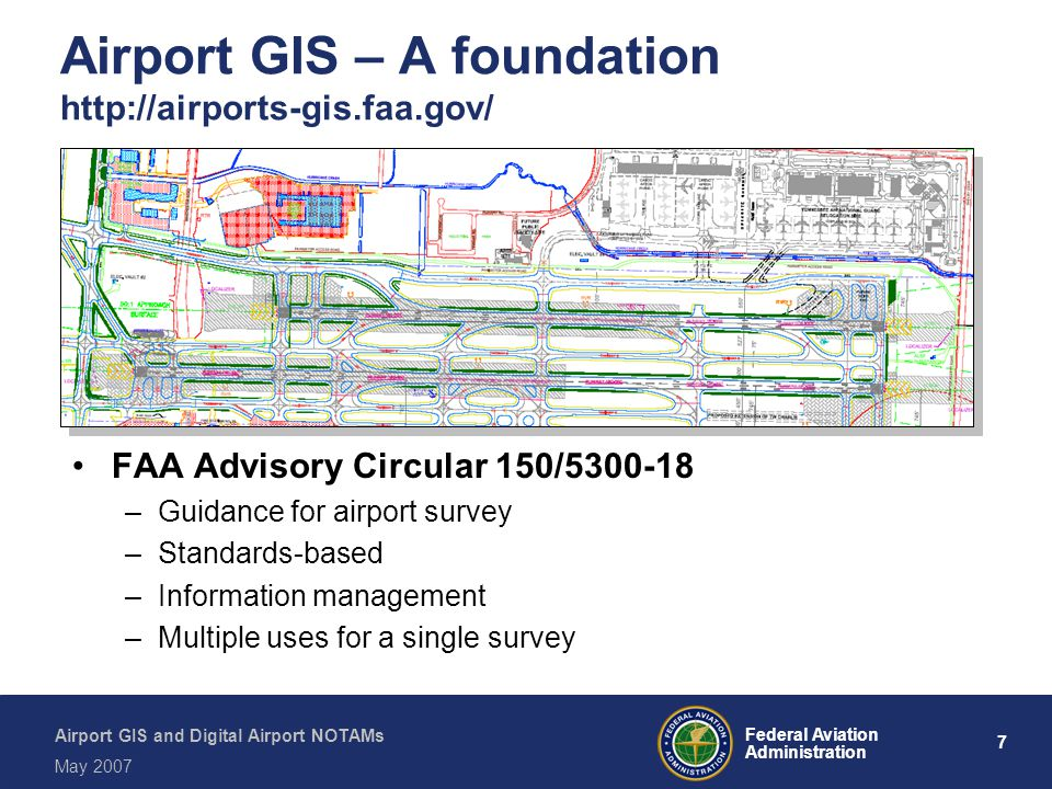 Airport GIS – A foundation http://airports-gis.faa.gov/