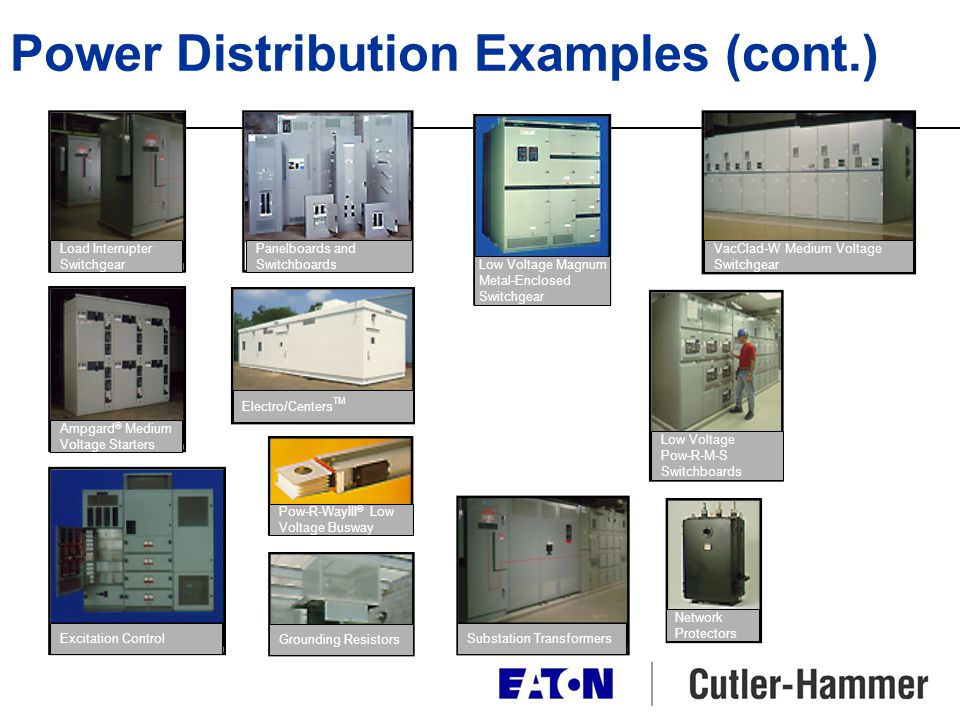 Power Distribution Examples (cont.)