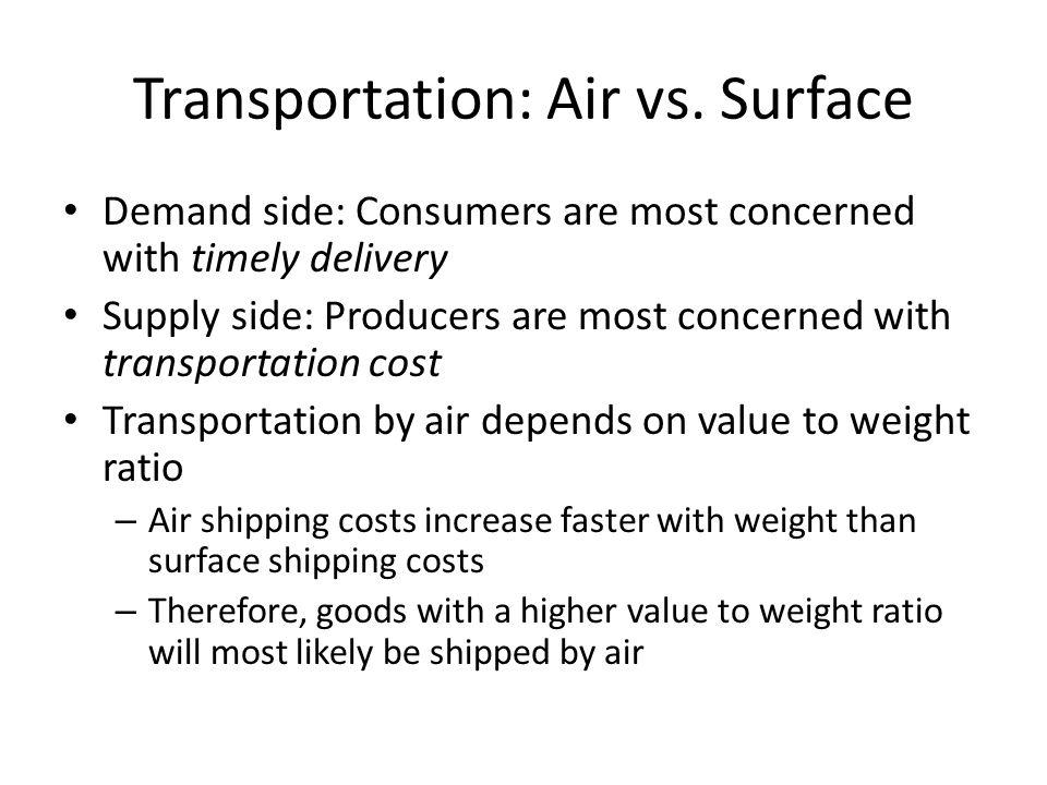 Transportation: Air vs. Surface
