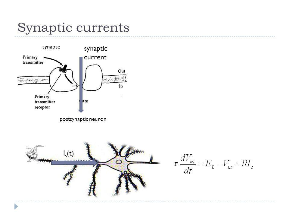 Synaptic currents synaptic current Is(t) synapse postsynaptic neuron