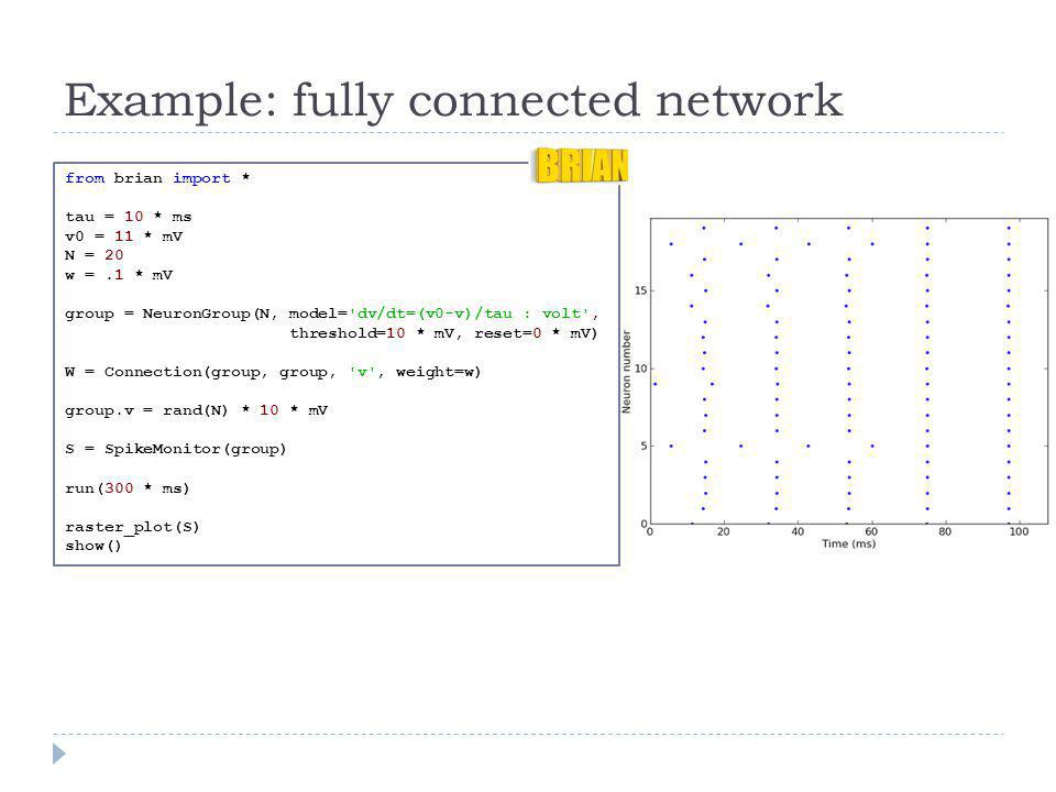 Example: fully connected network