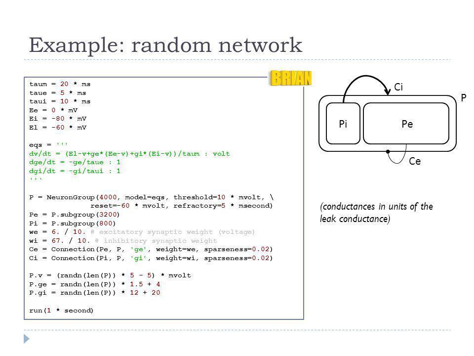 Example: random network