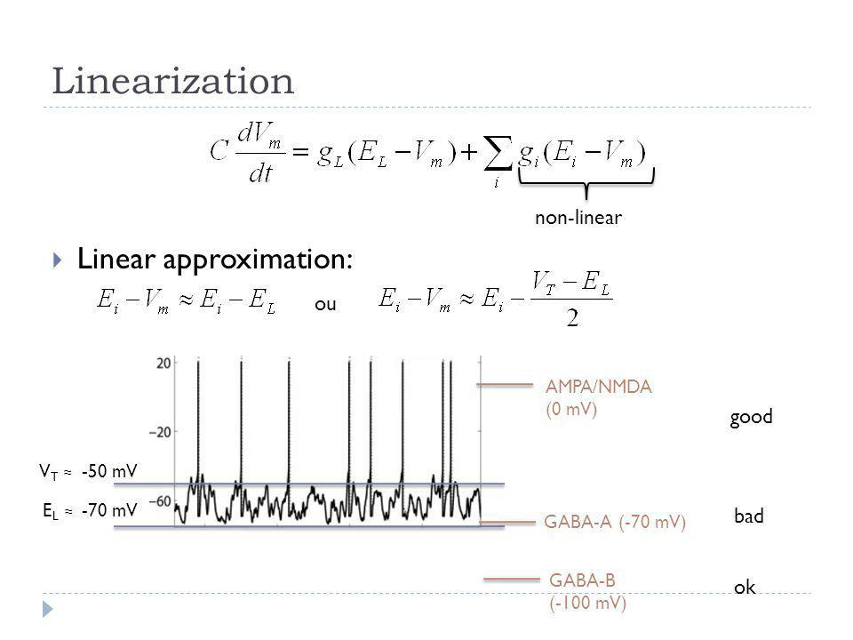 Linearization Linear approximation: non-linear ou good bad ok