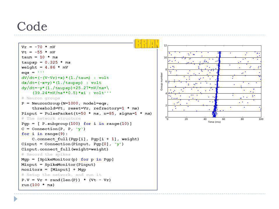 Code Vr = -70 * mV Vt = -55 * mV taum = 10 * ms taupsp = 0.325 * ms