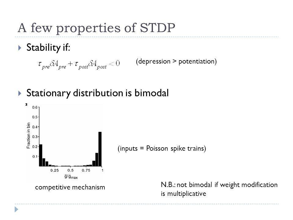 A few properties of STDP