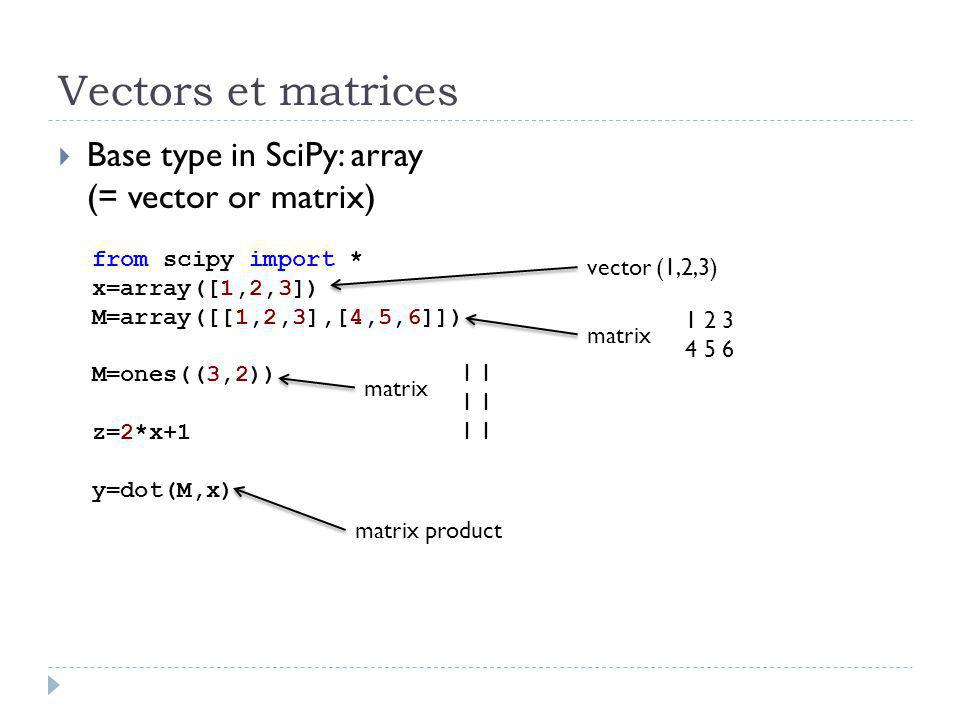 Vectors et matrices Base type in SciPy: array (= vector or matrix)