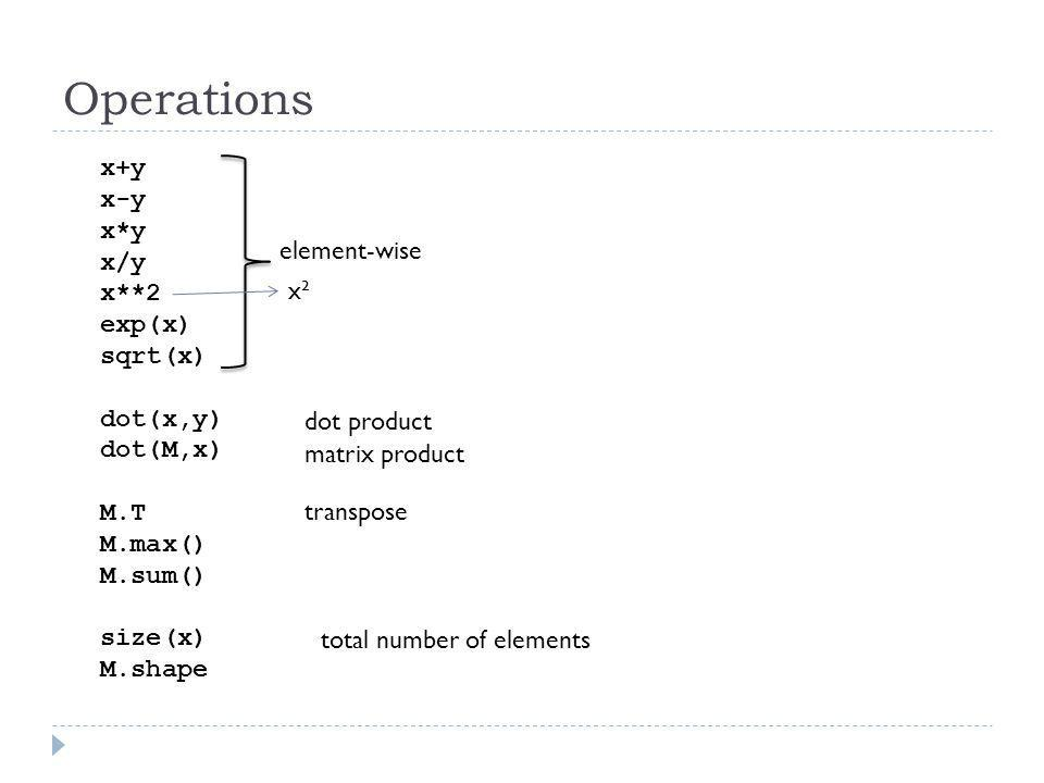 Operations x+y x-y x*y x/y x**2 exp(x) element-wise sqrt(x) dot(x,y)
