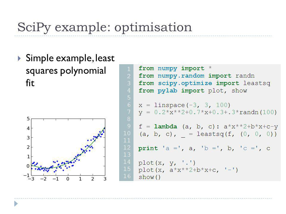 SciPy example: optimisation