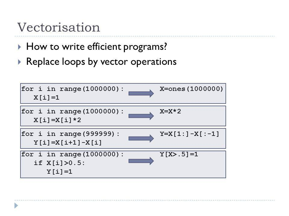 Vectorisation How to write efficient programs