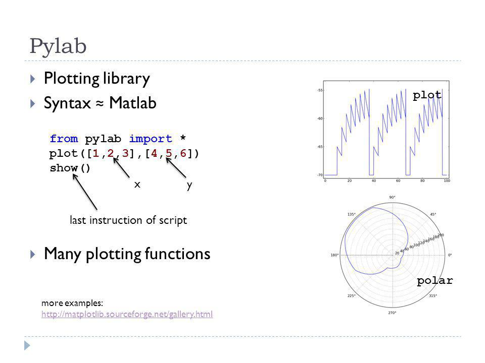 Pylab Plotting library Syntax ≈ Matlab Many plotting functions plot