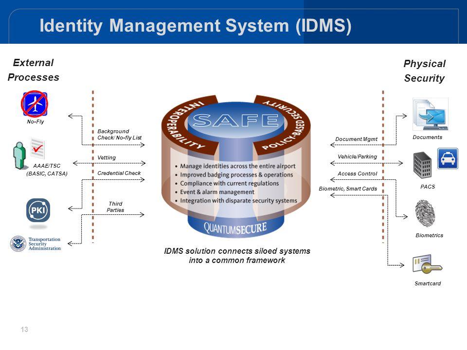 Identity Management System (IDMS)