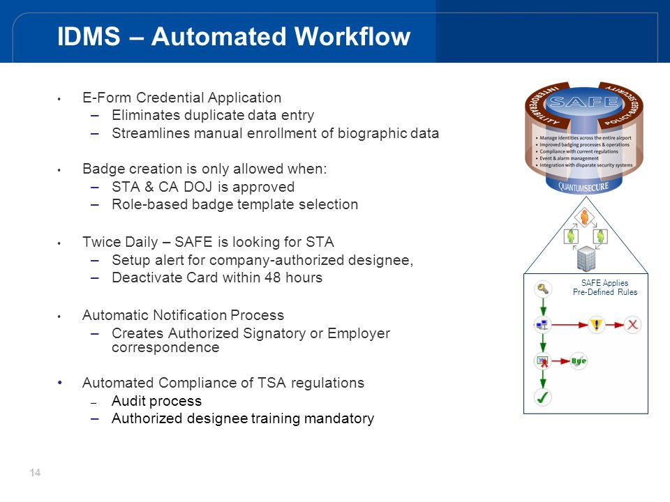 IDMS – Automated Workflow