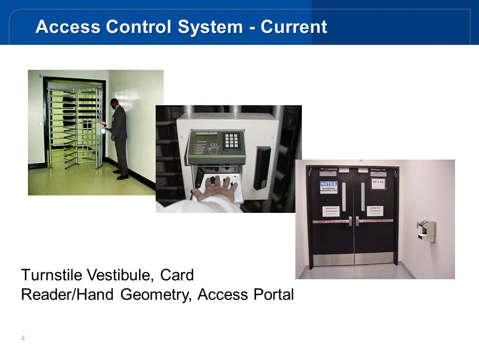 Access Control System - Current