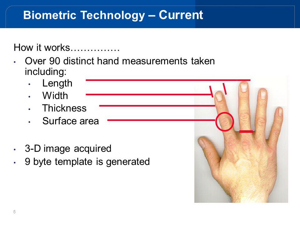 Biometric Technology – Current