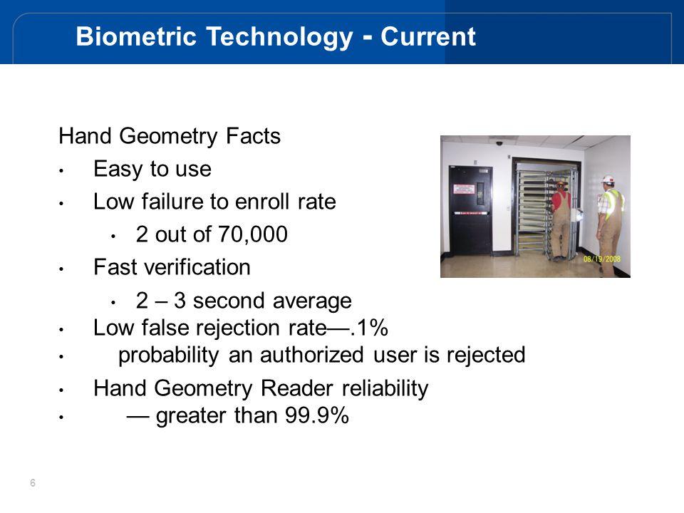 Biometric Technology - Current