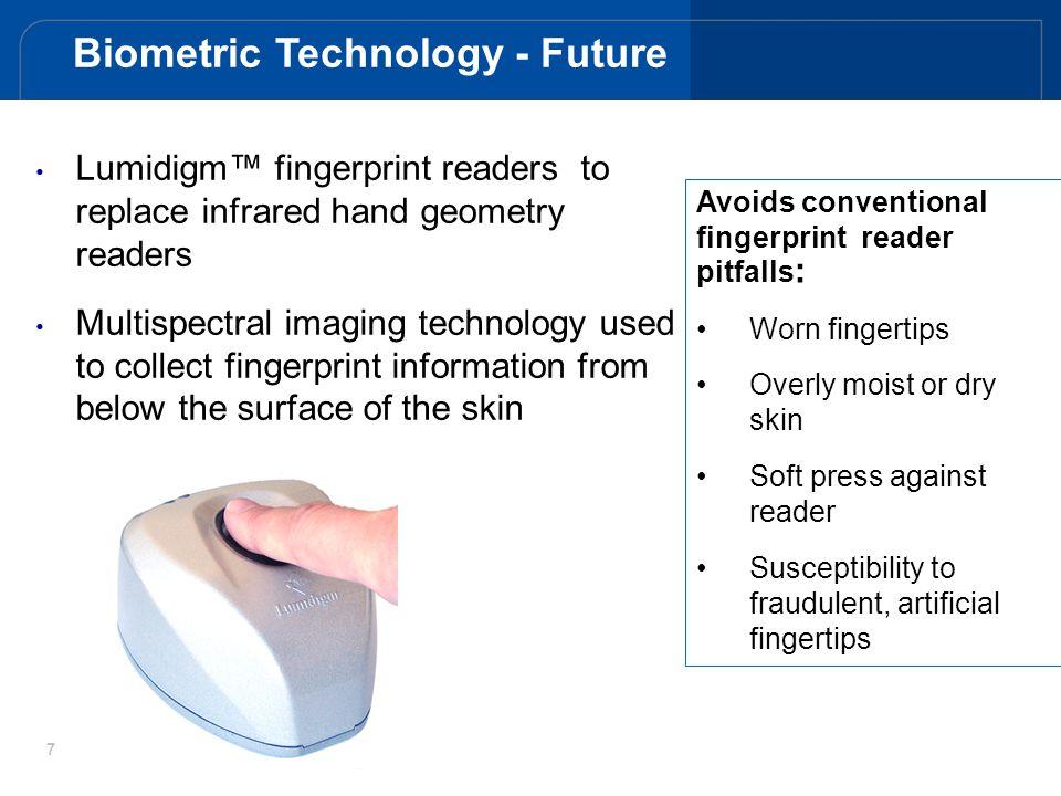 Biometric Technology - Future