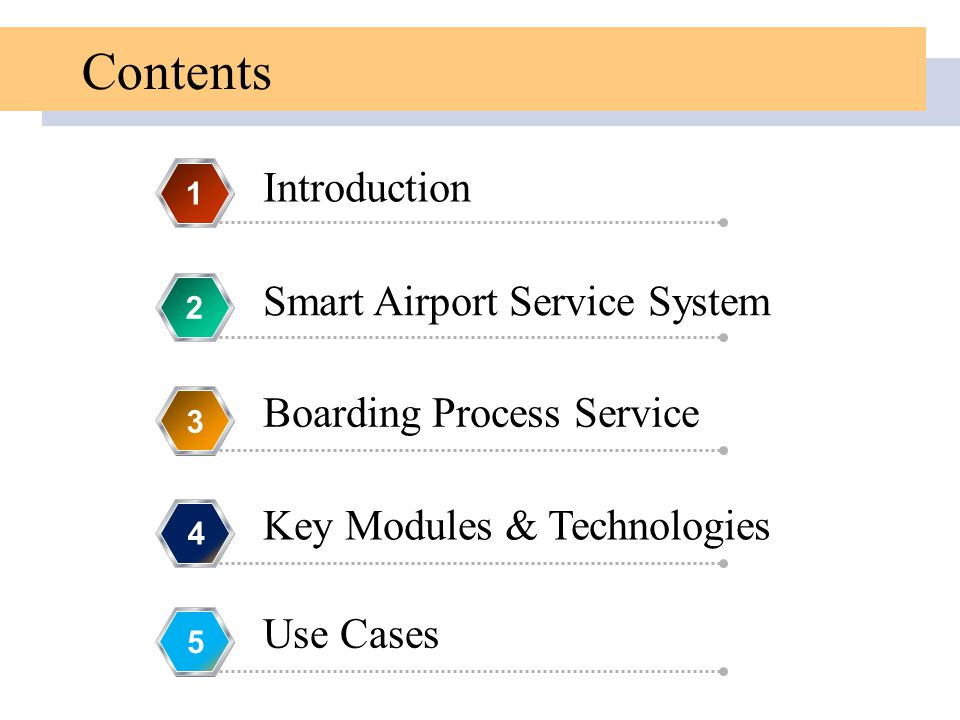 Contents Introduction Smart Airport Service System