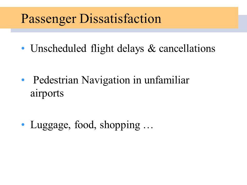 Passenger Dissatisfaction
