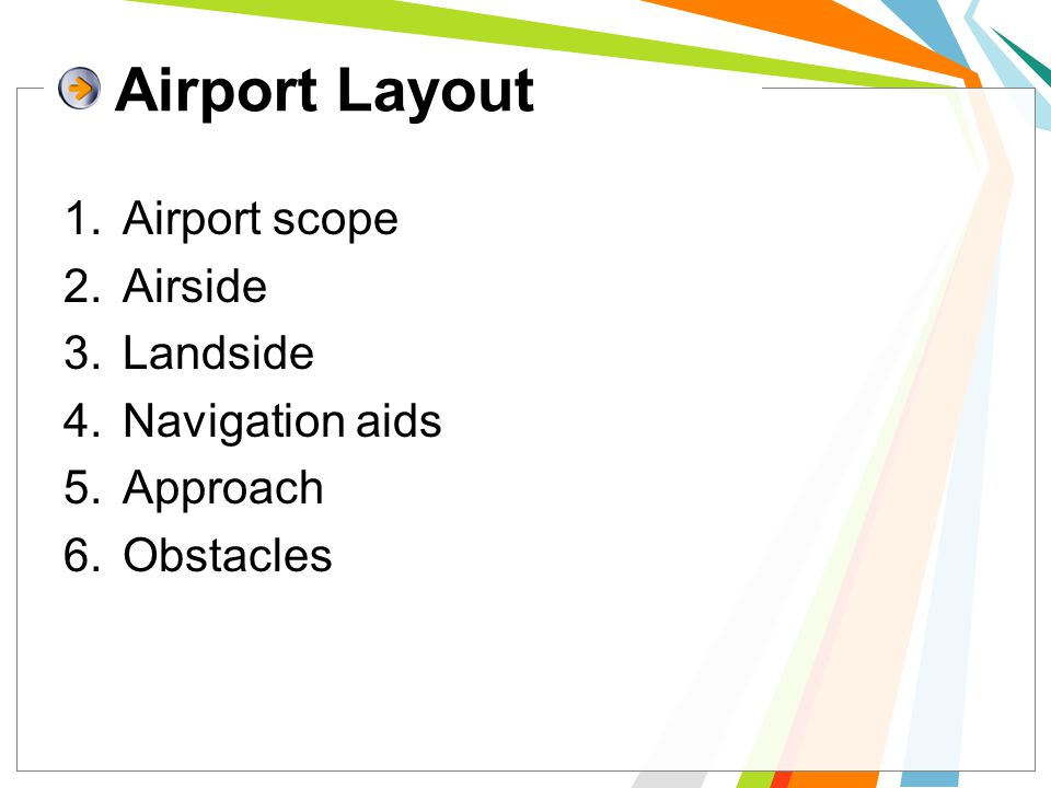 Airport Layout Airport scope Airside Landside Navigation aids Approach