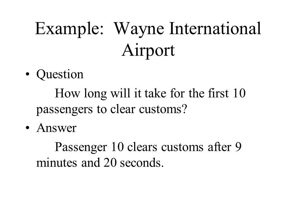 Example: Wayne International Airport