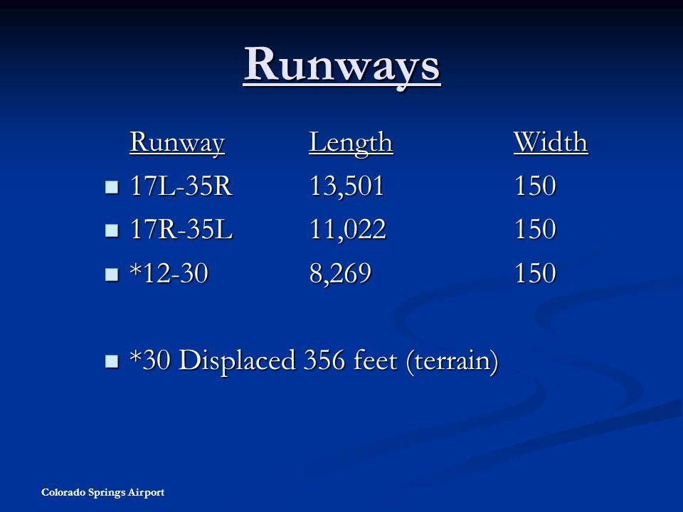 Runways Runway Length Width 17L-35R 13,501 150 17R-35L 11,022 150