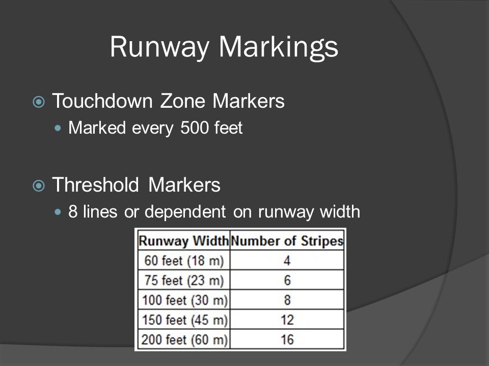 Runway Markings Touchdown Zone Markers Threshold Markers