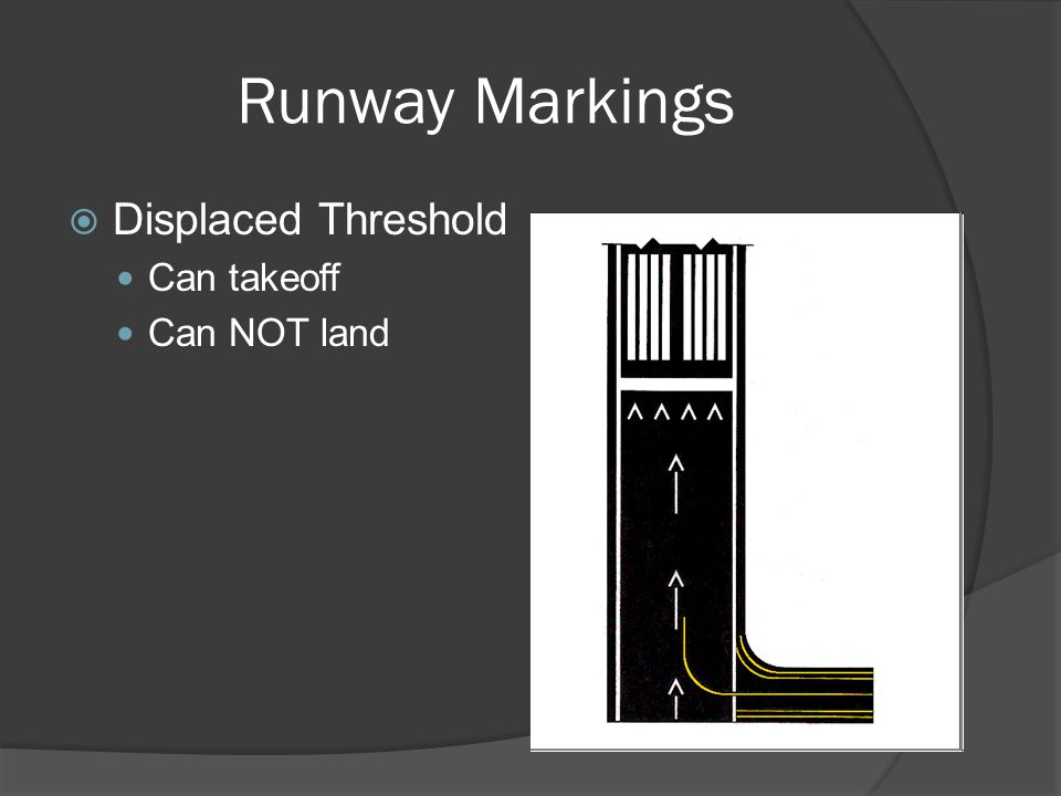 Runway Markings Displaced Threshold Can takeoff Can NOT land